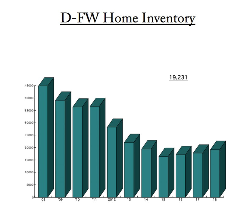 1524153046-mlsinventory